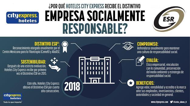 Infografía empresa socialmente responsable