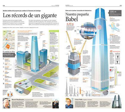 infografía de arquitectura